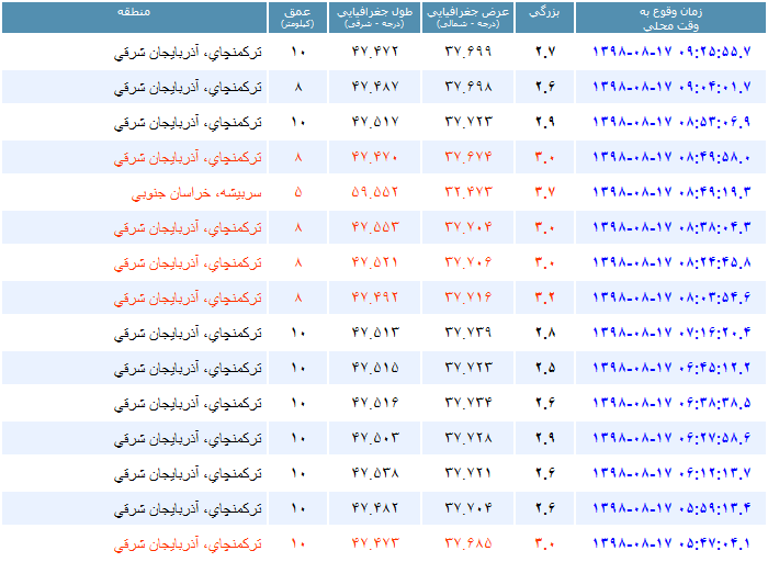 http://momtaznews.com/wp-content/uploads/2019/05/Screenshot_2019-11-08%20Iranian%20Seismological%20Center.png