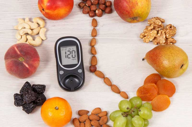 Limited eating times could be a new way to fight obesity and diabetes